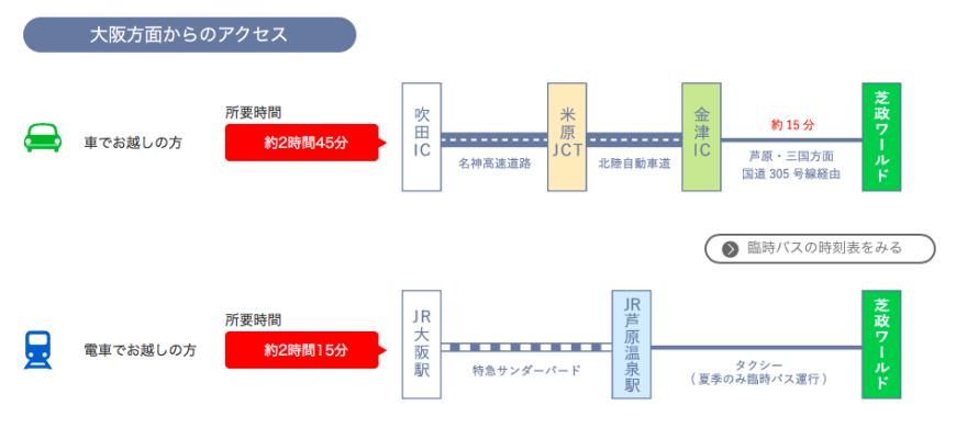 日本最大水上樂園福井縣「芝政世界」的交通、票價資訊